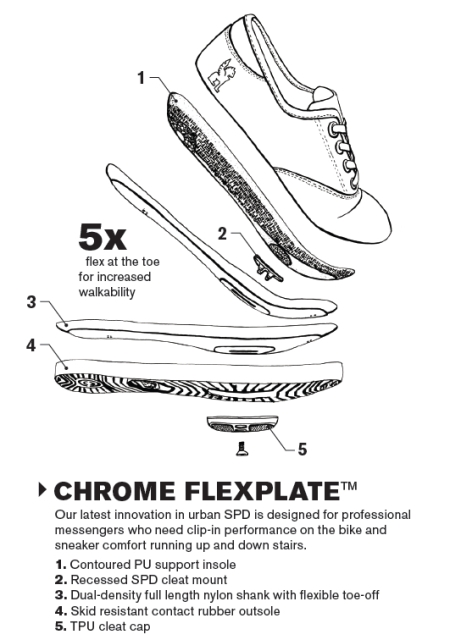 flexplate